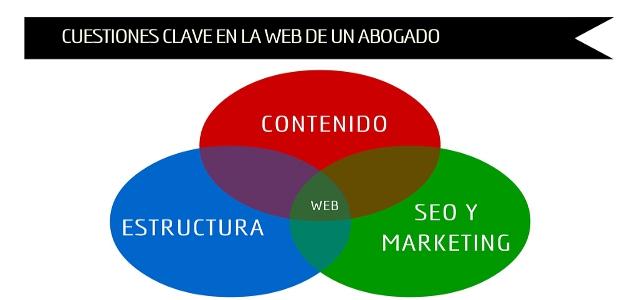 diseño-web-para-abogados